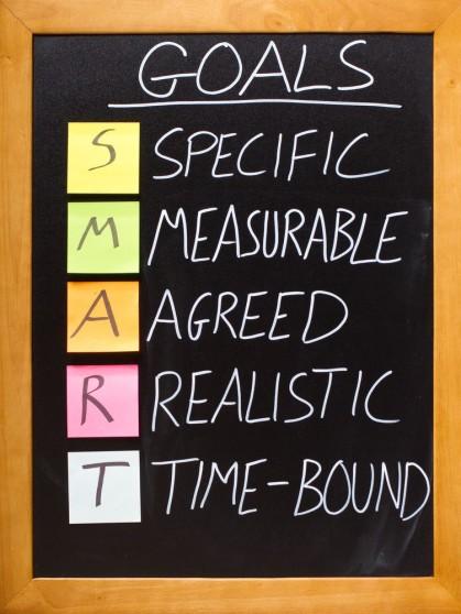 SMARTe-Zielsetzung-419x558
